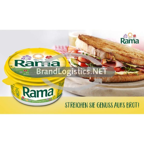 Rama zu Wurst Waagengrafik 800×468